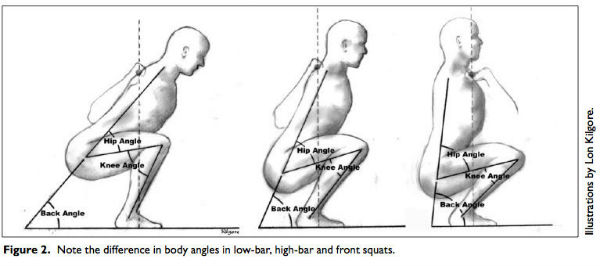 How Your Genetics Are Affecting Your Squat Form Physiqz