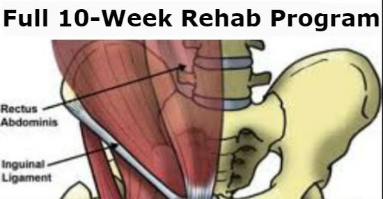 Sports Hernia Rehabilitation Program