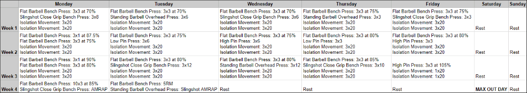 Powerlifting Bench Press Pyramid Program For Max Strength