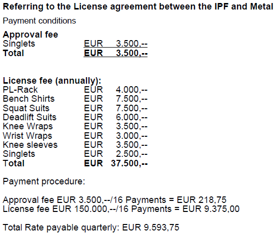 Ipf Sponsorship Licensing Agreement Physiqz