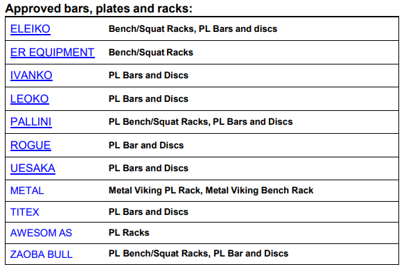 List Of IPF Approved Bars Weights And Racks
