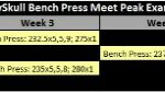 Diagram of Greyskull LP with linear progression plugin to increase muscle growth