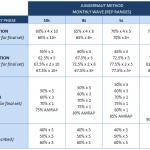 Juggernaut Method Training Program Spreadsheet